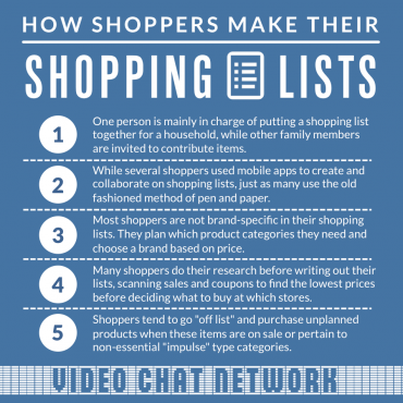5 Insights on How People Make Shopping Lists